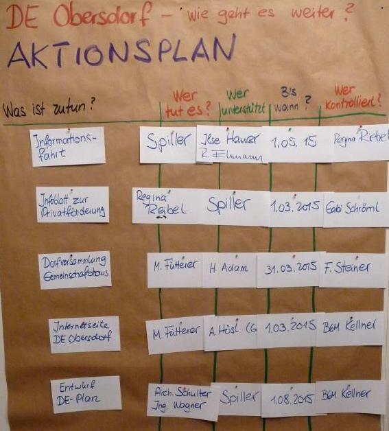 Dokumentation Seminar DE Obersdorf  1 15-2_Page_34